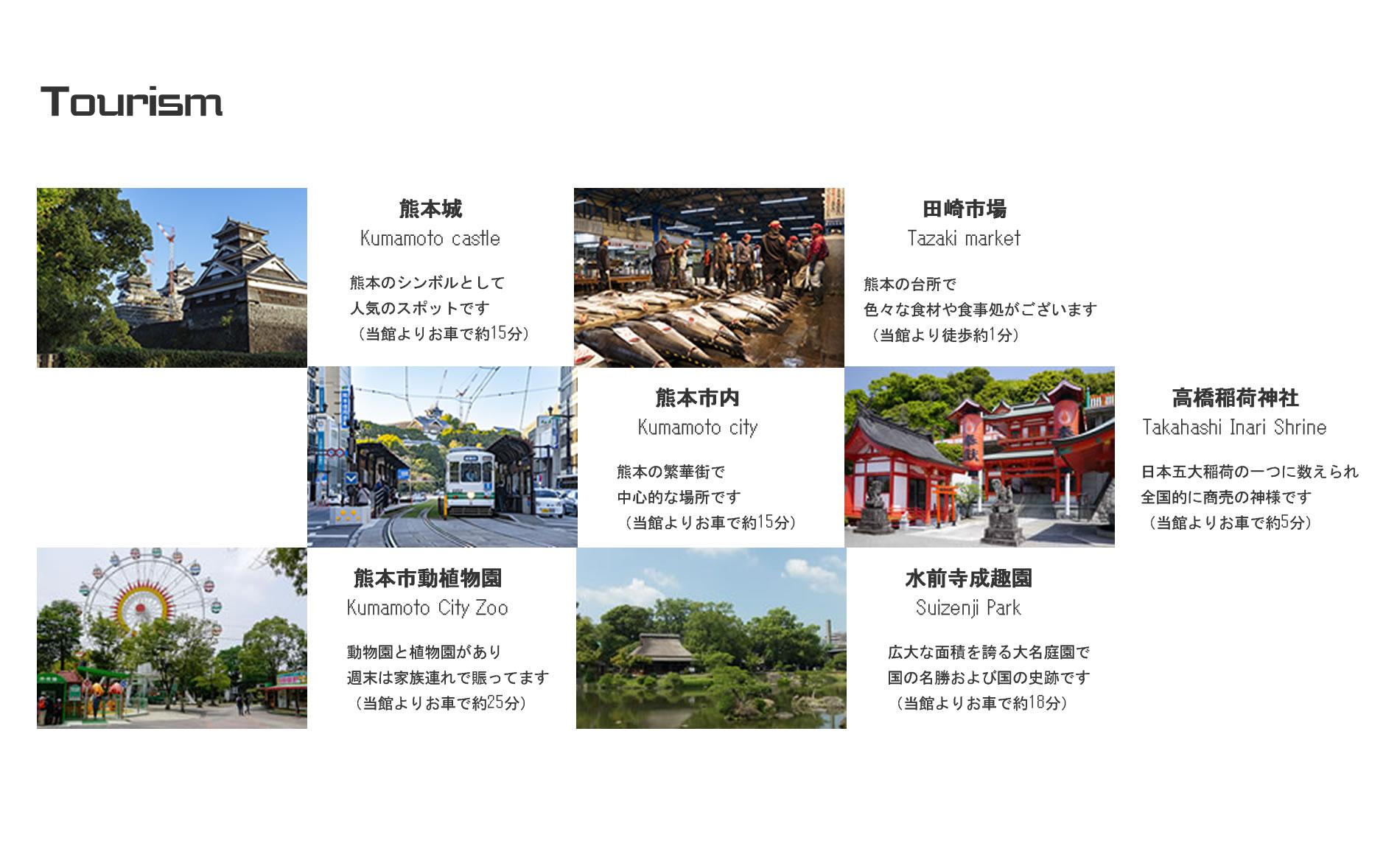 熊本市場前ビジネスクレナイホテル周辺情報